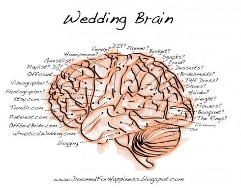 Wedding brain